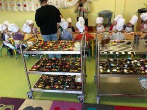 mobilne muzeum czekolady - warsztaty w placówce
